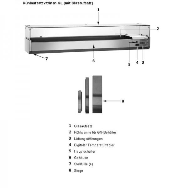 Kuehlaufsatzvitrine_Details_110171