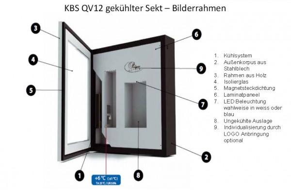 Sektkühler - Details